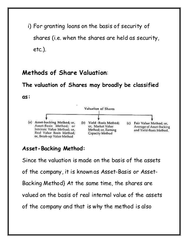 different methods of valuation of goodwill pdf