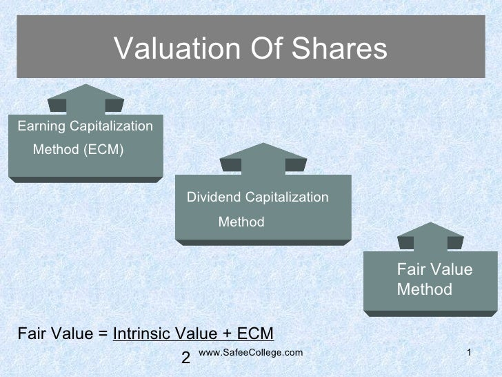 Valuation Of Shares <ul><li>Earning Capitalization </li></ul><ul><li>Method (ECM)   </li></ul><ul><li>  Dividend Capitaliz...