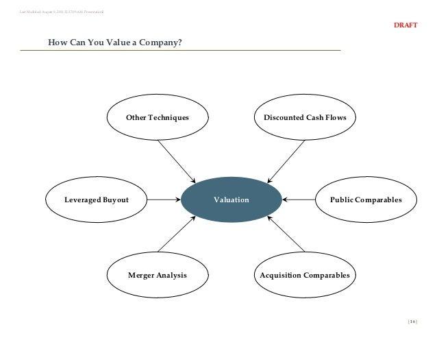 Valuation Methodologies