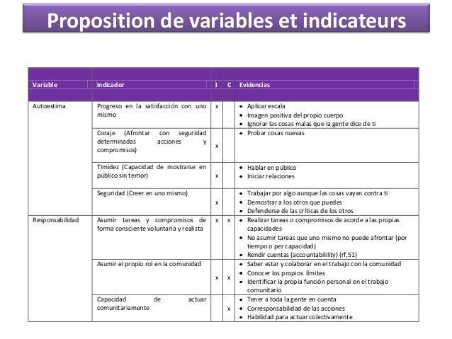 Evaluation participative et empowerment français