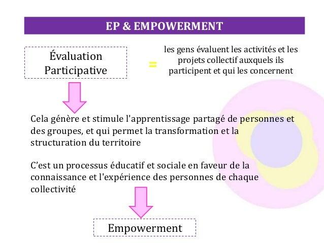 EP & EMPOWERMENT C'est un processus éducatif et sociale en faveur de la connaissance et l'expérience des personnes de chaq...