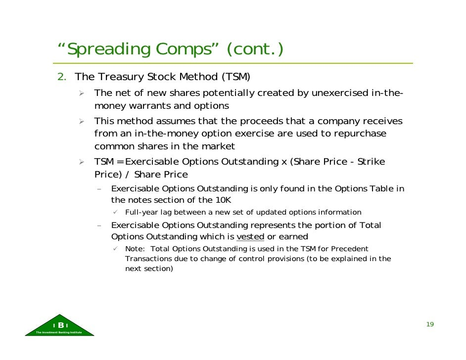 Treasury stock method options exercisable