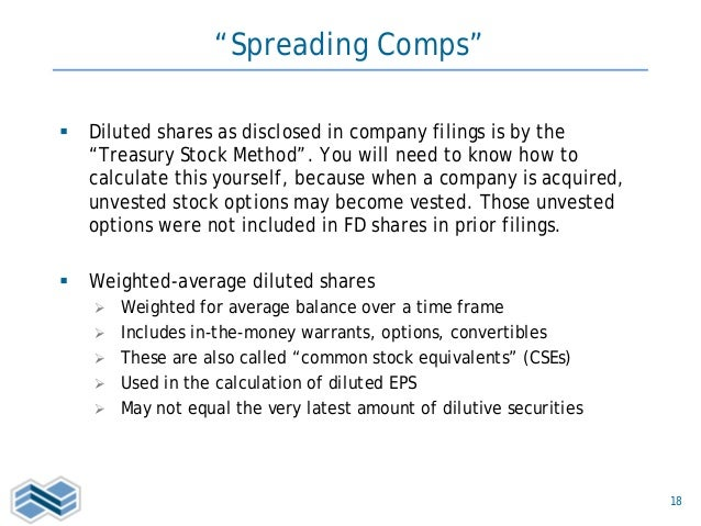 Calculate dilutive stock options