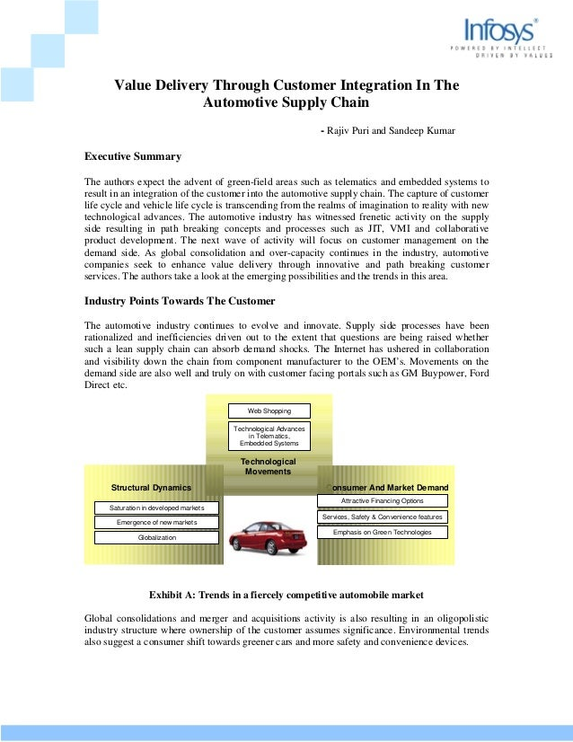 Value Delivery Through Customer Integration In The                    Automotive Supply Chain                             ...