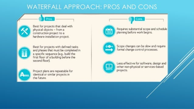 Value driven approach to software development for Waterfall design pros and cons