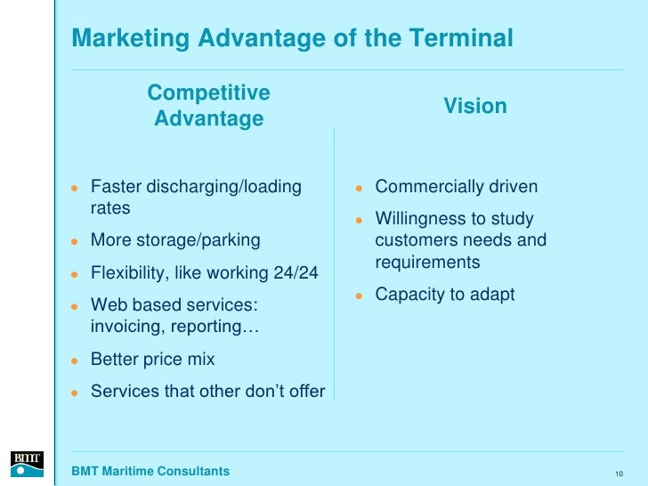 Marketing Advantage of the Terminal             Competitive                                                   Vision      ...