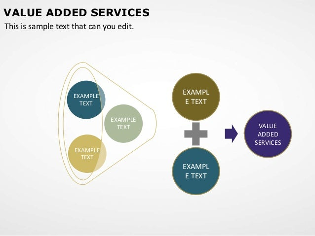 value add services of starbucks Starbucks sets its prices on a simple idea: high value at moderate cost   sourcing as well as in its customer service and peripheral products to justify its  costs.