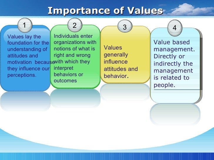 importance of values in organizations
