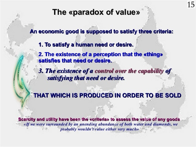 Value And The Work Of Art