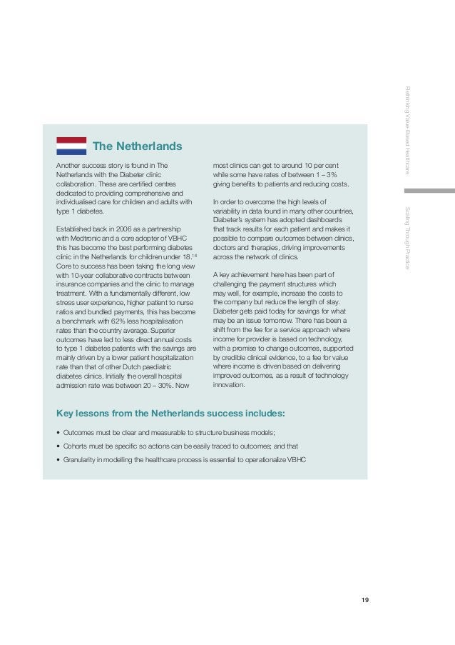 19 RethinkingValue-BasedHealthcareScalingThroughPractice The Netherlands Another success story is found in The Netherlands...