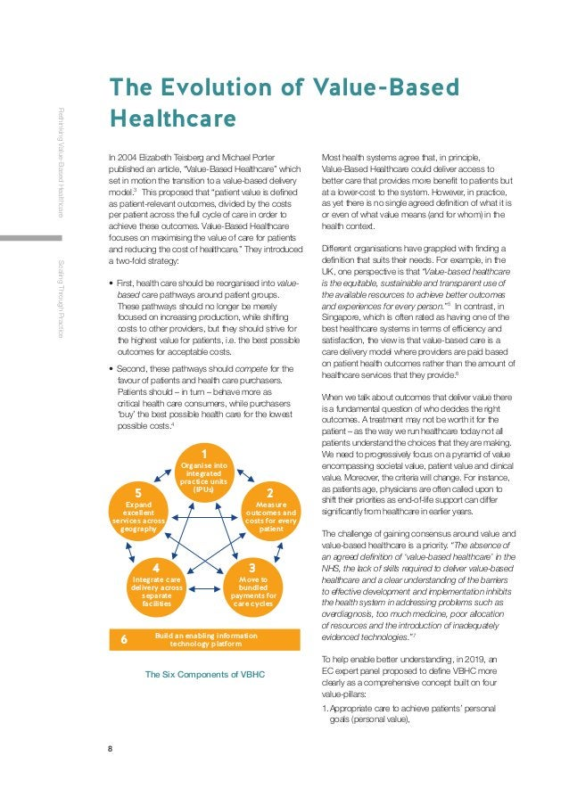 8 RethinkingValue-BasedHealthcareScalingThroughPractice In 2004 Elizabeth Teisberg and Michael Porter published an article...