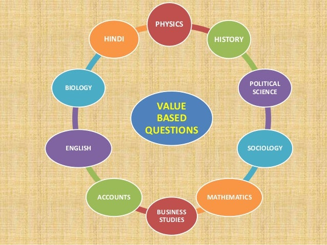 impart value based education Value-based education is a tool which not only provides us a profession which we can pursue but parents to impart relevant values in their wards importance of value education in schools.