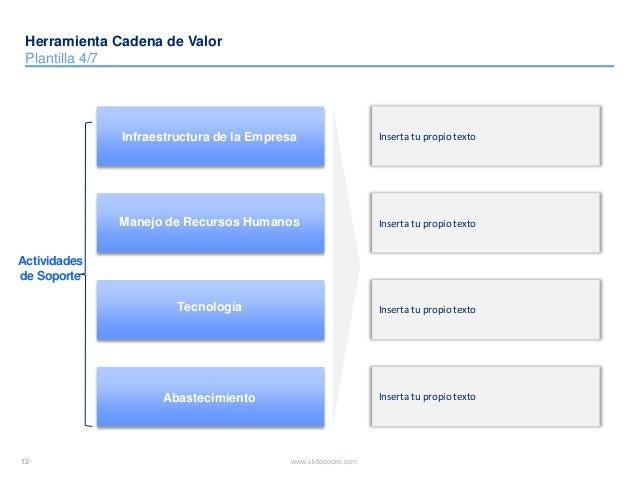 13 www.slidebooks.com13 Herramienta Cadena de Valor Plantilla 5/7 Inserta tu propio texto Logística de Entrada Operaciones...