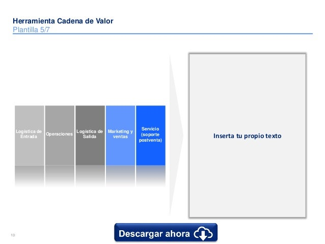 14 www.slidebooks.com14 Herramienta Cadena de Valor Plantilla 6/7 Inserta tu propio texto • Inserta tu propio texto • Inse...