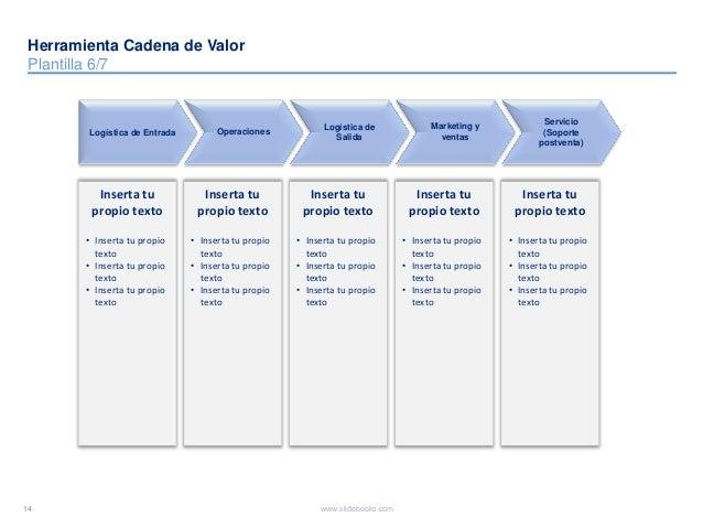 15 www.slidebooks.com15 Herramienta Cadena de Valor Plantilla 7/7 Inserta tu propio texto • Inserta tu propio texto • Inse...