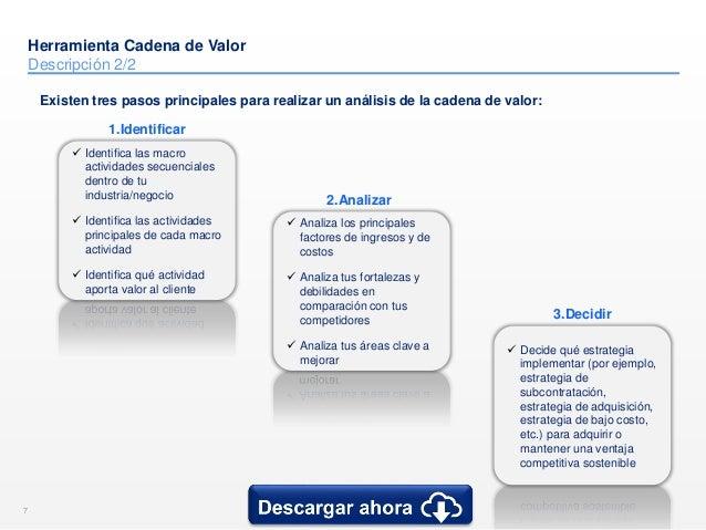 8 www.slidebooks.com8 Inserta tu propio título Cliente Herramienta Cadena de Valor Plantilla 1/7 Inserta tu propio texto I...
