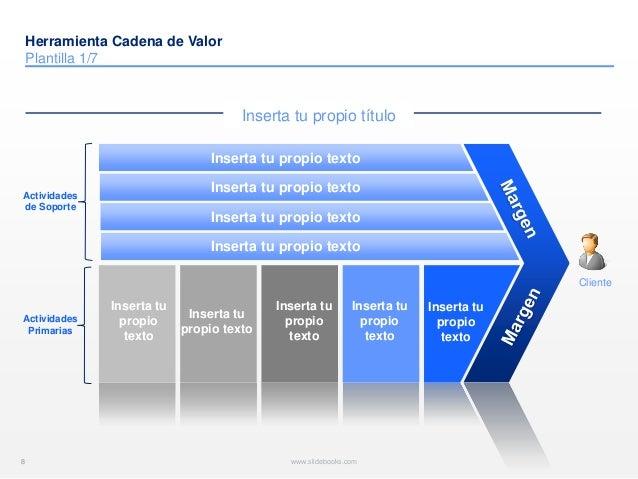 9 www.slidebooks.com9 Herramienta Cadena de Valor Plantilla 2/7 Infraestructura de la Empresa Abastecimiento Manejo de Rec...