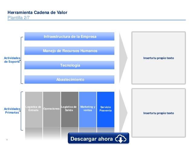10 www.slidebooks.com10 Herramienta Cadena de Valor Plantilla 3/7 Infraestructura de la Empresa Abastecimiento Manejo de R...