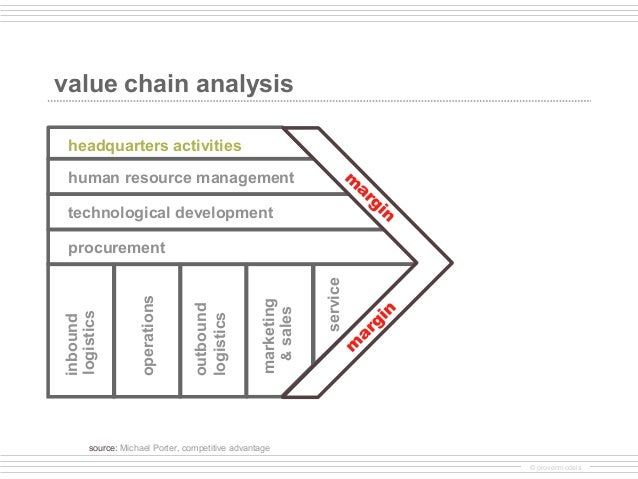 value chain analysis of the bodyshop Value chain analysis is a way to visually analyze a company's business activities to see how the company can create a competitive advantage for itself see how to.
