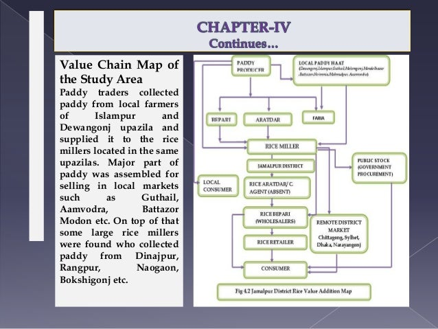 value chain analysis of sab miller Sabmiller is a partner of the water footprint network (wfn) about wwf-uk:   72 impact analysis 23  footprints of the beer value chain in south africa and.