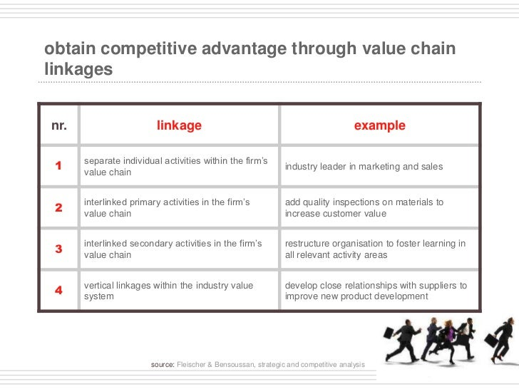 competitive analysis of music industry value chain