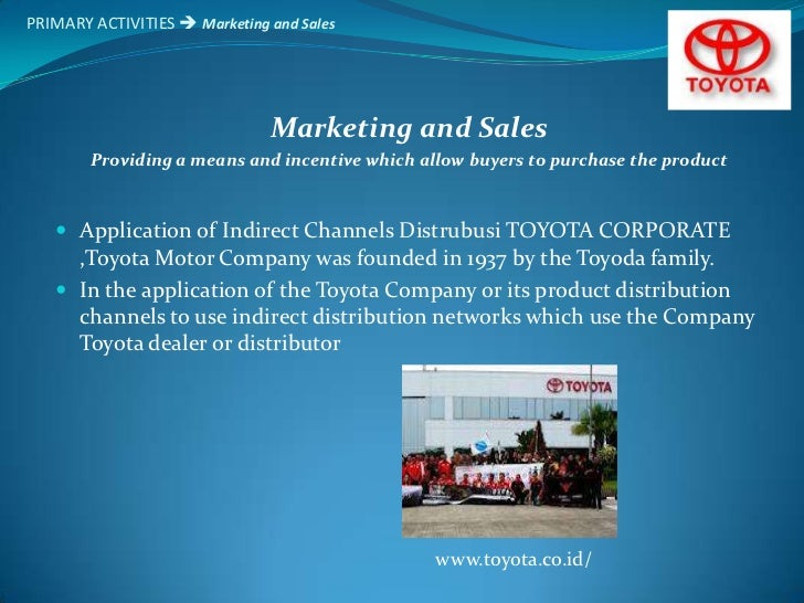 Toyota shows its colours in Europe