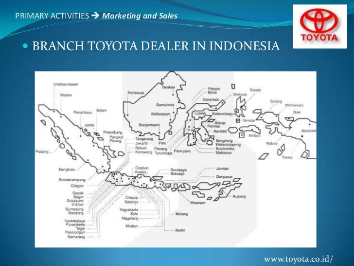 toyota value chain