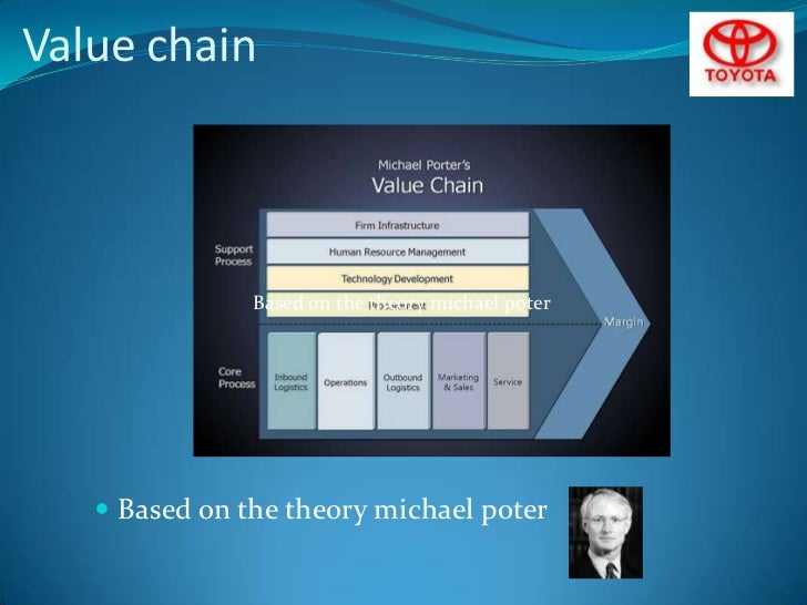 dell competitive advantage and value chain The value chain  from  competitive advantage, by michael porter  every firm is a collection of activities that are performed to design , produce, market, deliver.