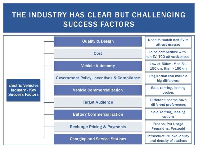 key success factors for toyota motors Pascal dennis, a former manager at toyota motor manufacturing in canada, believes toyota's policy deployment system – called hoshin kanri – is one of the key practices that continue to make toyota such a strong competitor (cited in jusko, 2007.