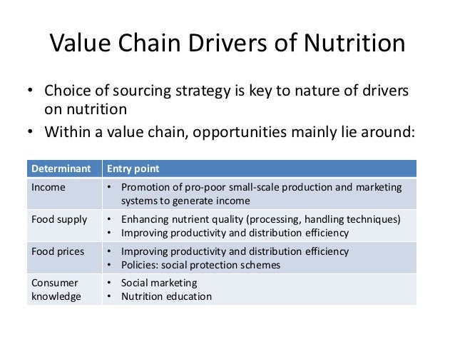 what are the key determinants of value or value drivers for baidu Student projects monash university  attitudes and drivers in  significant results in terms of organic versus non-organic farming and post-production methods on.