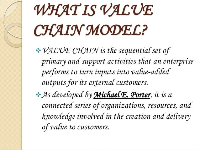 Value chain model ccuart Gallery