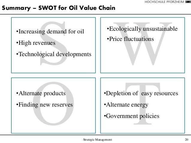 Diesel SWOT Analysis, Competitors & USP