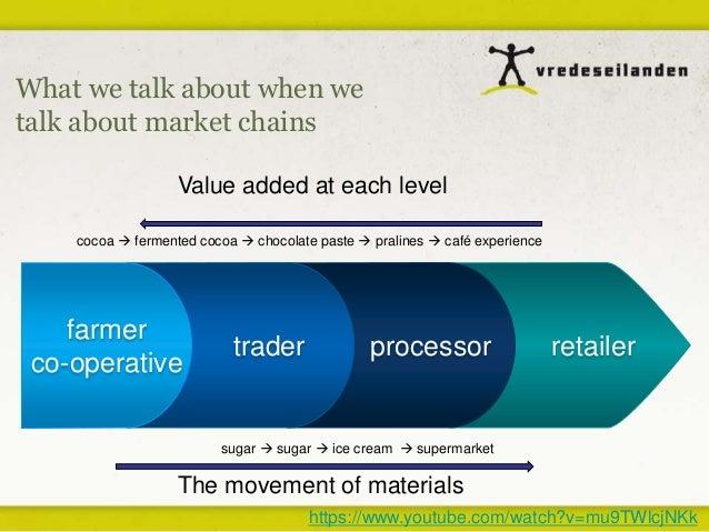 value chain rural development pdf