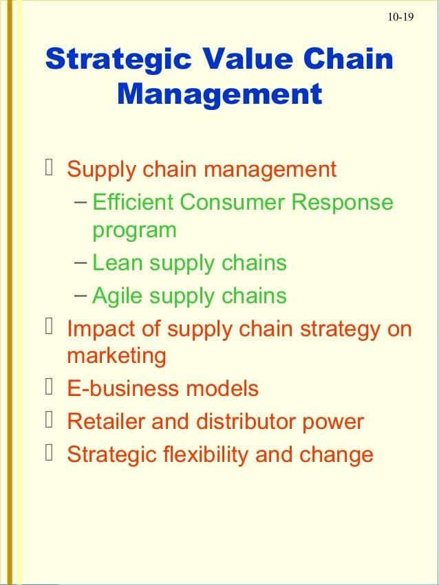 Integrating supply chain management (SCM) and electronic data interchange (EDI) FAQ