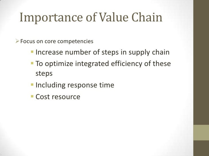 value chain general electric Case study analysis on general electric 1  let us use the value chain model devised by porter (1985) to analyze and identify those capabilities capability a.