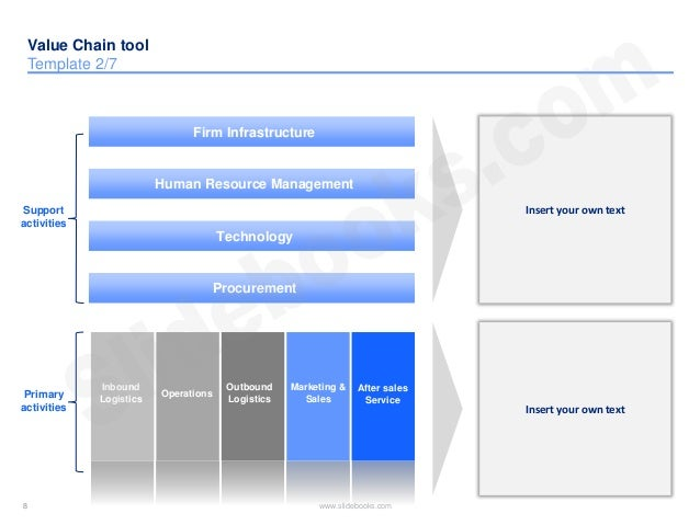 value chain templates in powerpoint