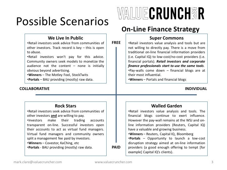 Valuecruncher On Line Finance Strategy General 200909101