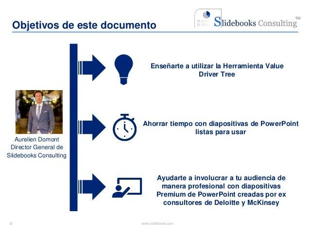 Value Driver Tree - Diagrama de árbol Slide 2