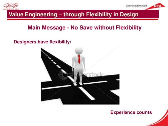 Value engineering and application for Value engineered