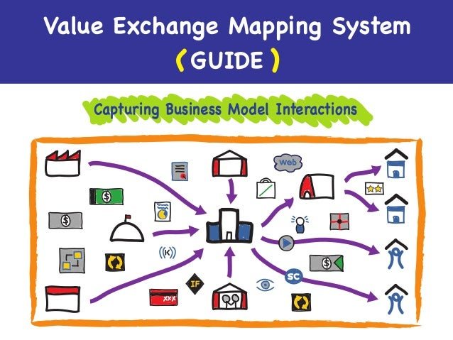 Value Exchange Mapping System GUIDE Capturing Business Model Interactions