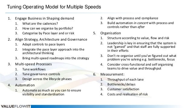 Tuning Operating Model for Multiple Speeds 1.  1. 2. 3.  2.  3.  5.  Adapt controls to pace layers Integrate the pace laye...
