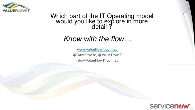Which part of the IT Operating model would you like to explore in more detail ?  Know with the flow… www.valueflowit.com.a...
