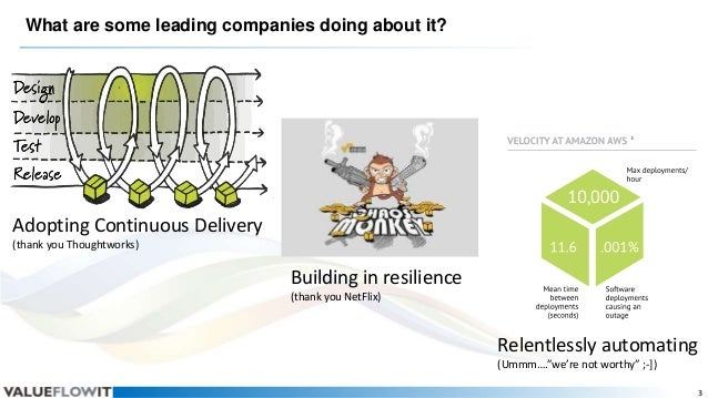 What are some leading companies doing about it?  Adopting Continuous Delivery (thank you Thoughtworks)  Building in resili...