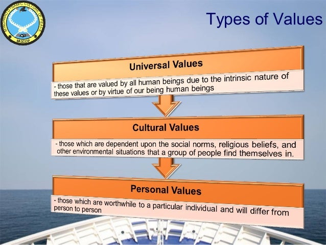 formation of the filipino value The corporation code of the philippines title i series of shares may have a par value or have no par value as may be provided for in the articles of.