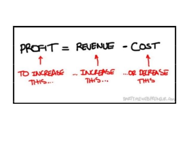 Value Innovation Slide 2