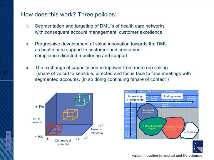 How does this work? Three policies: <ul><li>Segmentation and targeting of DMU's of health care networks  with consequent a...