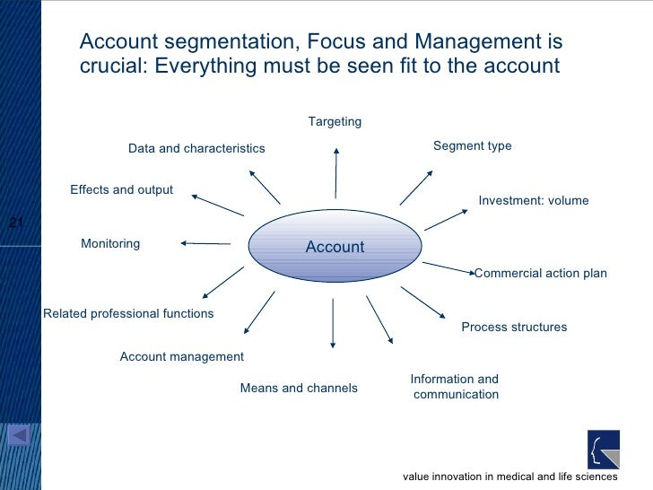 Account segmentation, Focus and Management is crucial: Everything must be seen fit to the account Account Segment type Dat...
