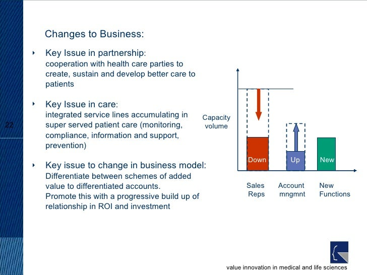Changes to Business: <ul><li>Key Issue in partnership :  cooperation with health care parties to create, sustain and devel...