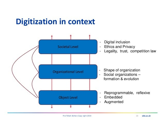 Digitization in context 13Prof Mark Skilton Copy right 2014 Societal Level Organizational Level Object Level - Digital inc...