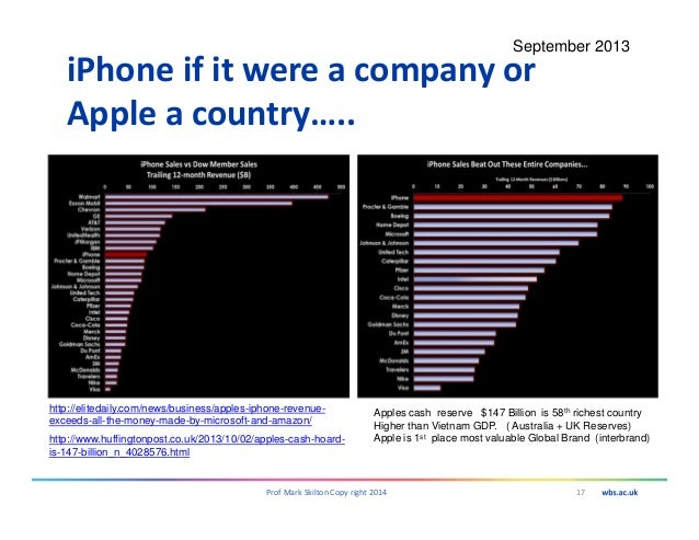 iPhone if it were a company or Apple a country….. 17Prof Mark Skilton Copy right 2014 http://elitedaily.com/news/business/...